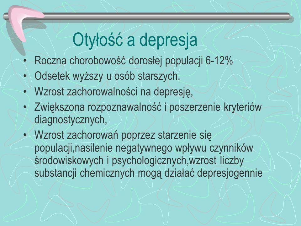 Otyłość a depresja Roczna chorobowość dorosłej populacji 6-12% Odsetek wyższy u osób starszych, Wzrost zachorowalności na depresję, Zwiększona rozpozn