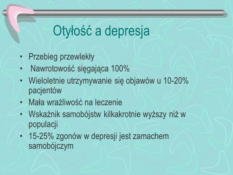 Otyłość a depresja Przebieg przewlekły Nawrotowość sięgająca 100% Wieloletnie utrzymywanie się objawów u 10-20% pacjentów Mała wrażliwość na leczenie