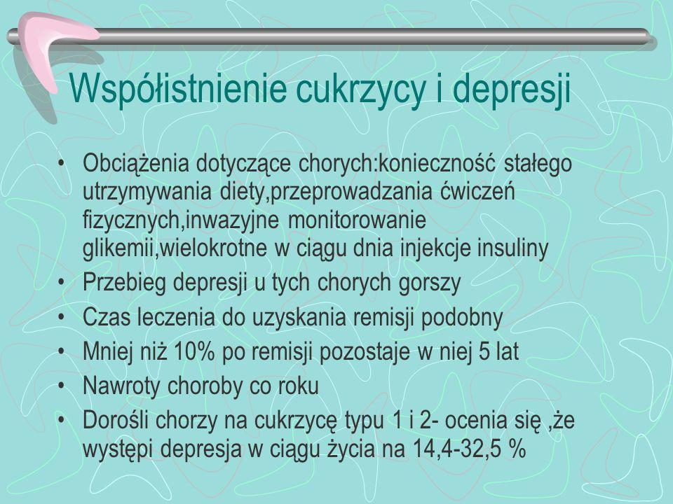 Współistnienie cukrzycy i depresji Obciążenia dotyczące chorych:konieczność stałego utrzymywania diety,przeprowadzania ćwiczeń fizycznych,inwazyjne mo
