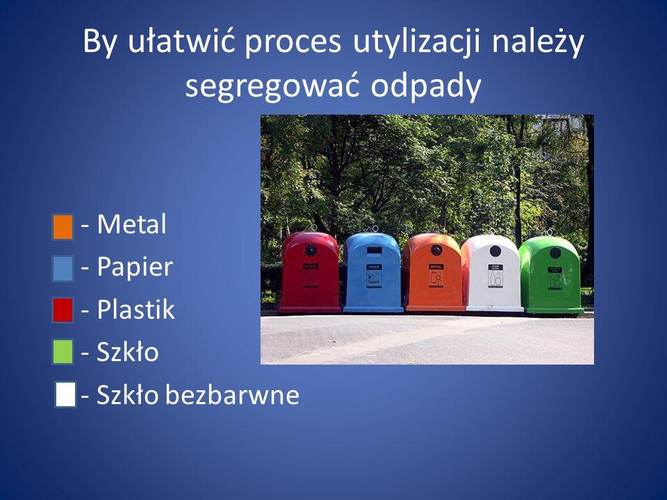 By ułatwić proces utylizacji należy segregować odpady - Metal - Papier - Plastik - Szkło - Szkło bezbarwne