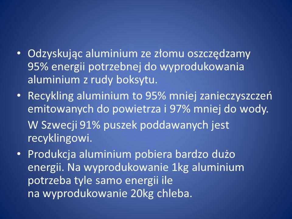 Odzyskując aluminium ze złomu oszczędzamy 95% energii potrzebnej do wyprodukowania aluminium z rudy boksytu. Recykling aluminium to 95% mniej zanieczy