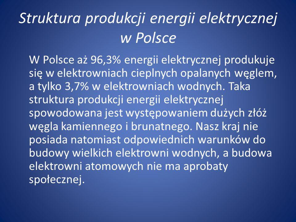 Struktura produkcji energii elektrycznej w Polsce W Polsce aż 96,3% energii elektrycznej produkuje się w elektrowniach cieplnych opalanych węglem, a t