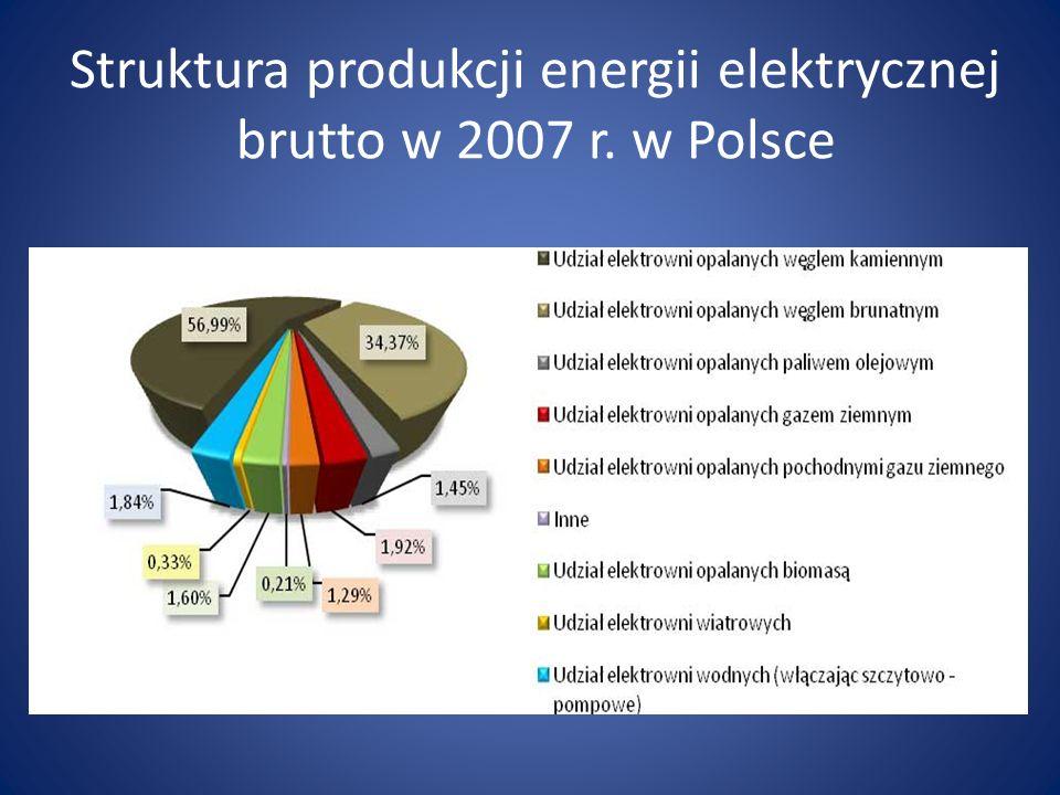 Prognoza zapotrzebowania na energię elektryczną w Polsce Struktura polskiego przemysłu energetycznego musi jednak w najbliższych latach ulec radykalnej zmianie.