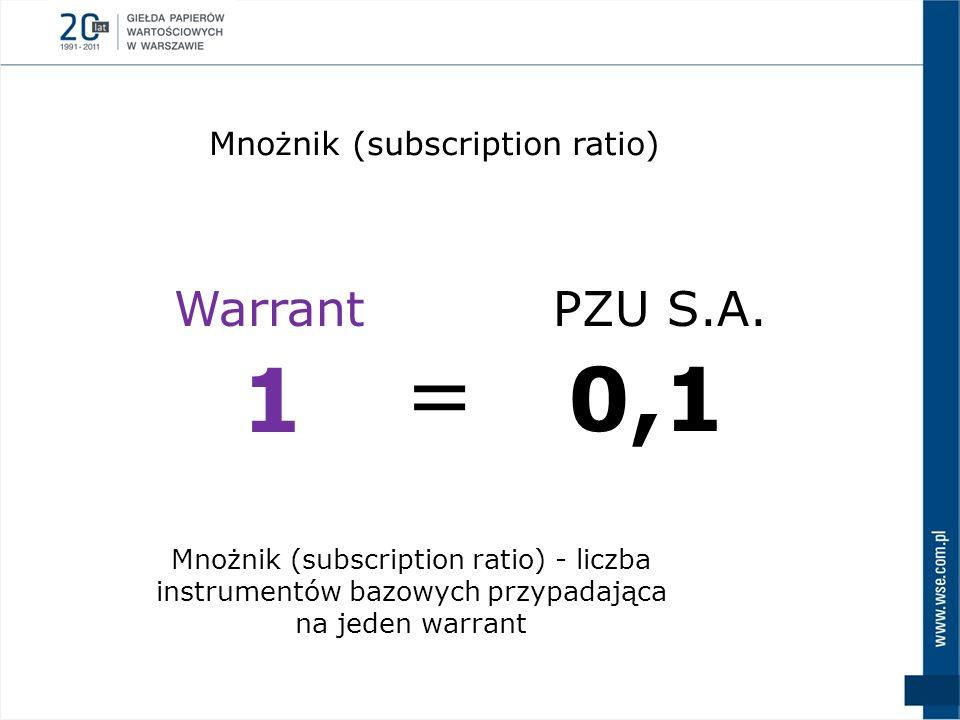 Mnożnik (subscription ratio) - liczba instrumentów bazowych przypadająca na jeden warrant Mnożnik (subscription ratio) Warrant 1 PZU S.A. 0,1 =