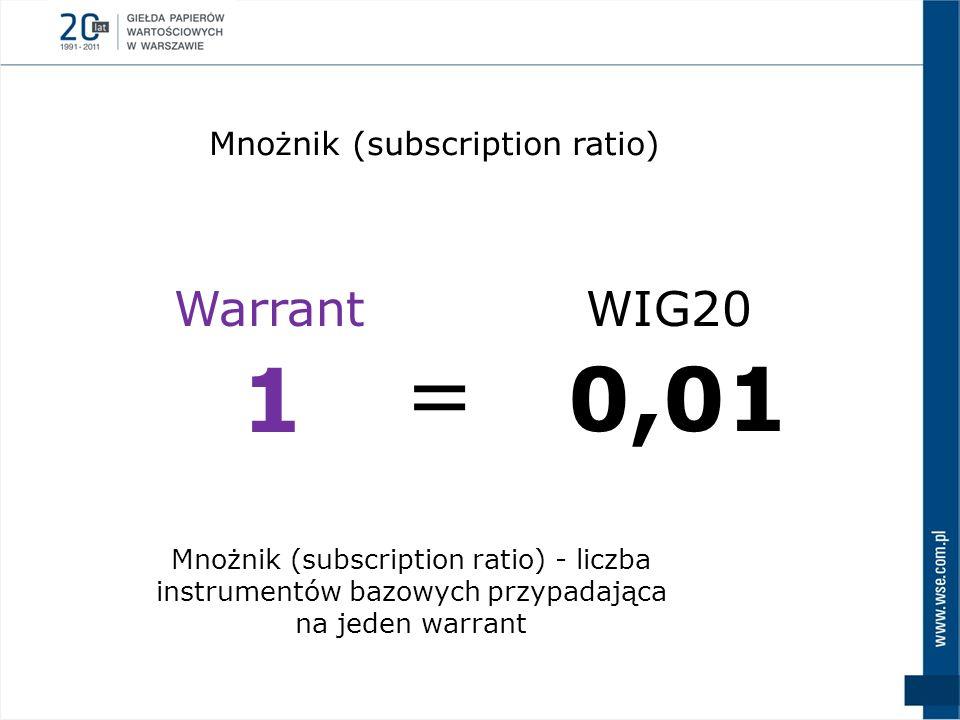 Mnożnik (subscription ratio) - liczba instrumentów bazowych przypadająca na jeden warrant Mnożnik (subscription ratio) Warrant 1 WIG20 0,01 =