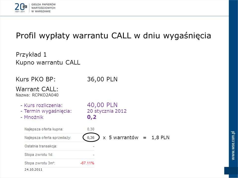 24.10.2011 Kurs PKO BP:36,00 PLN Warrant CALL: Nazwa: RCPKO2A040 - Kurs rozliczenia: 40,00 PLN - Termin wygaśnięcia:20 stycznia 2012 - Mnożnik 0,2 x 5