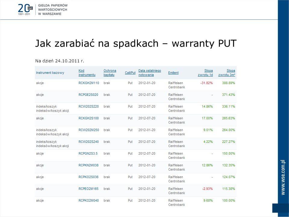 Jak zarabiać na spadkach – warranty PUT Na dzień 24.10.2011 r.