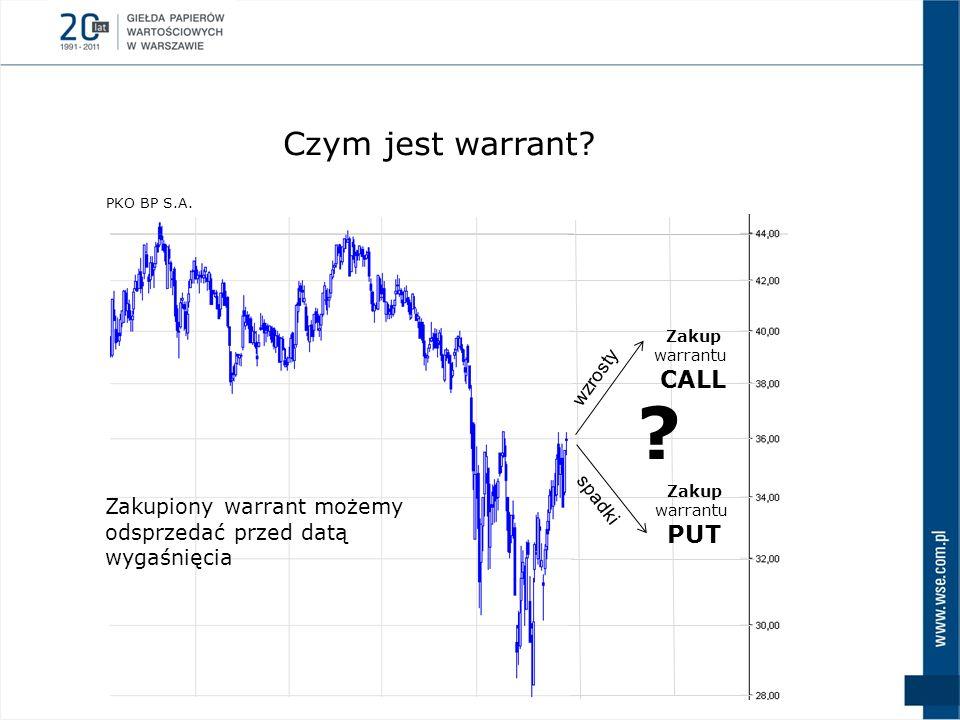 PKO BP S.A. Czym jest warrant? ? Zakup warrantu CALL wzrosty Zakup warrantu PUT spadki Zakupiony warrant możemy odsprzedać przed datą wygaśnięcia