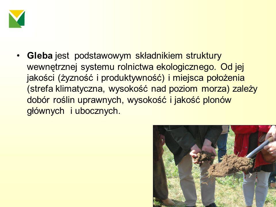 Gleba jest podstawowym składnikiem struktury wewnętrznej systemu rolnictwa ekologicznego. Od jej jakości (żyzność i produktywność) i miejsca położenia