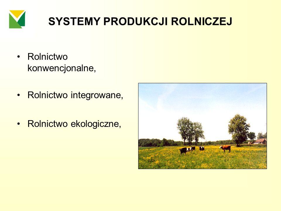 SYSTEMY PRODUKCJI ROLNICZEJ Rolnictwo konwencjonalne, Rolnictwo integrowane, Rolnictwo ekologiczne,