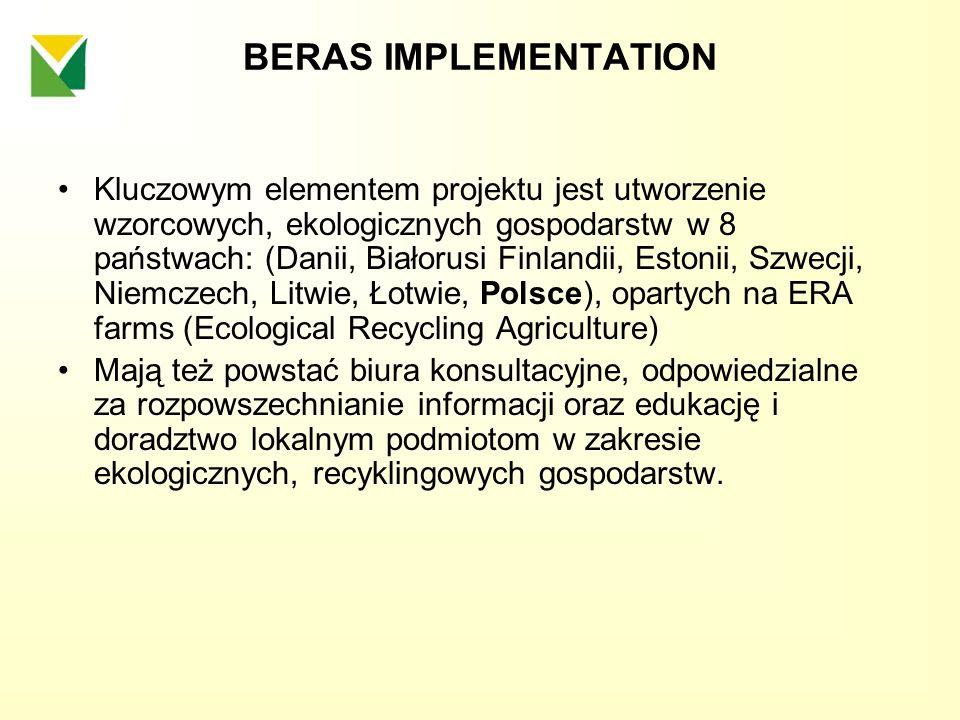 BERAS IMPLEMENTATION Kluczowym elementem projektu jest utworzenie wzorcowych, ekologicznych gospodarstw w 8 państwach: (Danii, Białorusi Finlandii, Es