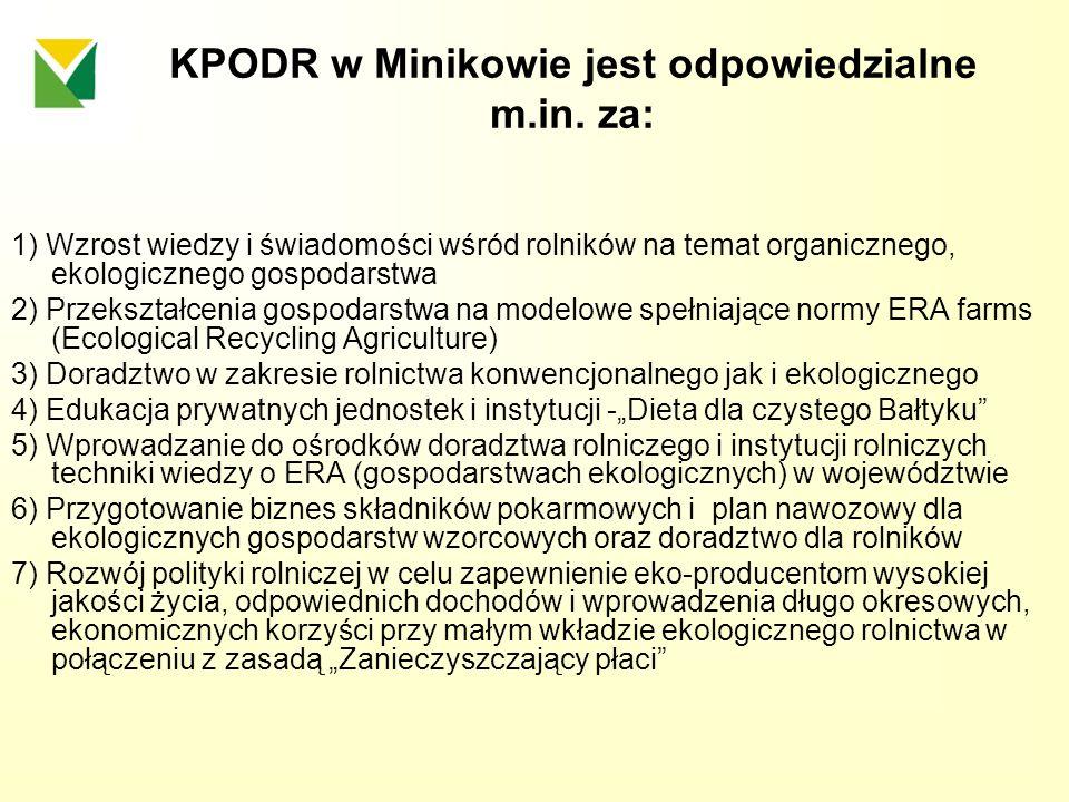 KPODR w Minikowie jest odpowiedzialne m.in. za: 1) Wzrost wiedzy i świadomości wśród rolników na temat organicznego, ekologicznego gospodarstwa 2) Prz