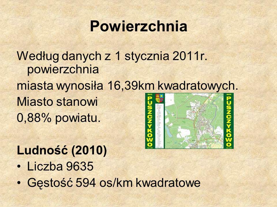 Powierzchnia Według danych z 1 stycznia 2011r. powierzchnia miasta wynosiła 16,39km kwadratowych. Miasto stanowi 0,88% powiatu. Ludność (2010) Liczba