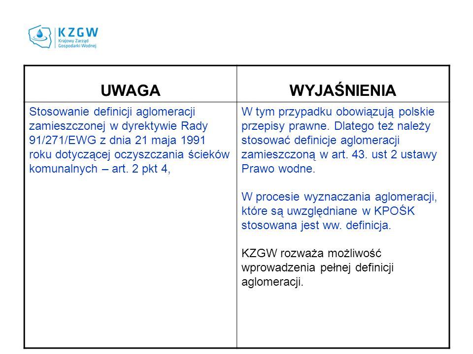 UWAGAWYJAŚNIENIA Stosowanie definicji aglomeracji zamieszczonej w dyrektywie Rady 91/271/EWG z dnia 21 maja 1991 roku dotyczącej oczyszczania ścieków komunalnych – art.