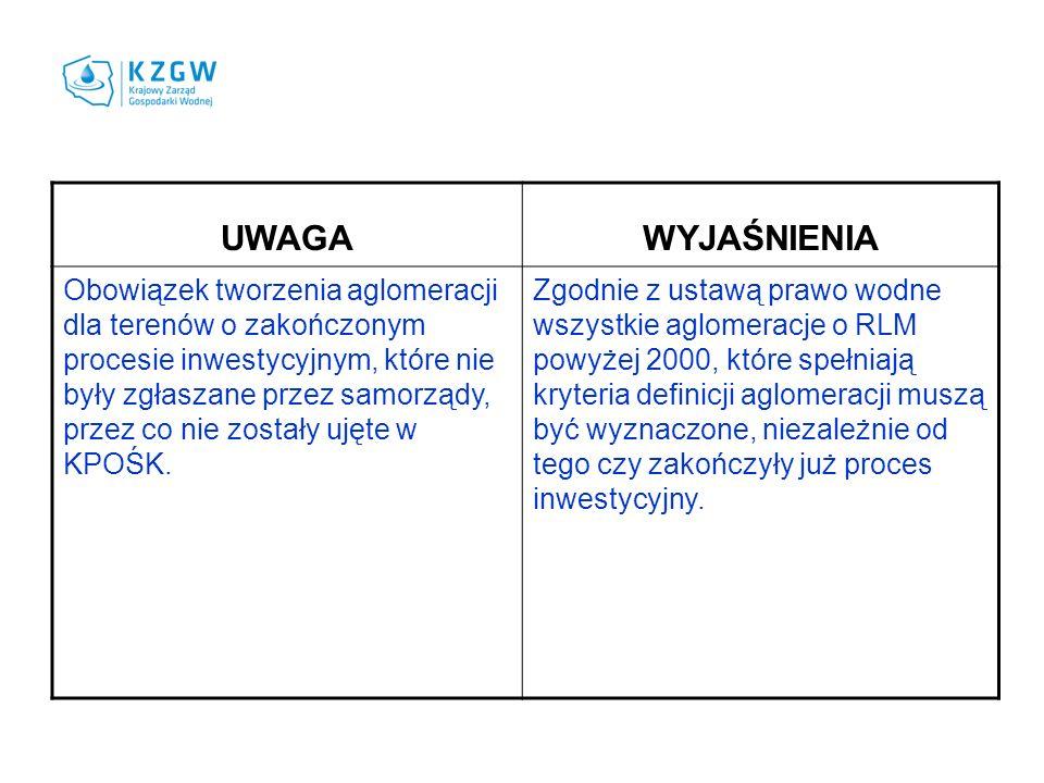 UWAGAWYJAŚNIENIA Wyznaczanie aglomeracji na nowo, uwzględniając wskaźnik dla obszarów chronionych wynoszący 90 mieszkańców na 1 km sieci.
