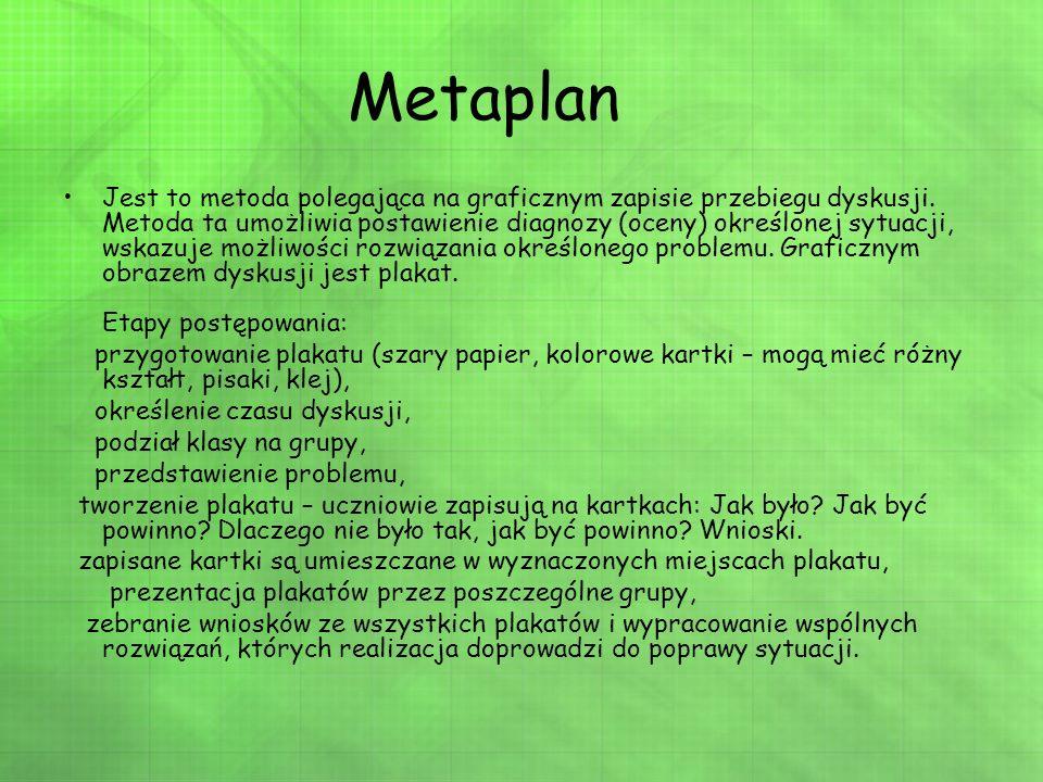 Metaplan Jest to metoda polegająca na graficznym zapisie przebiegu dyskusji. Metoda ta umożliwia postawienie diagnozy (oceny) określonej sytuacji, wsk