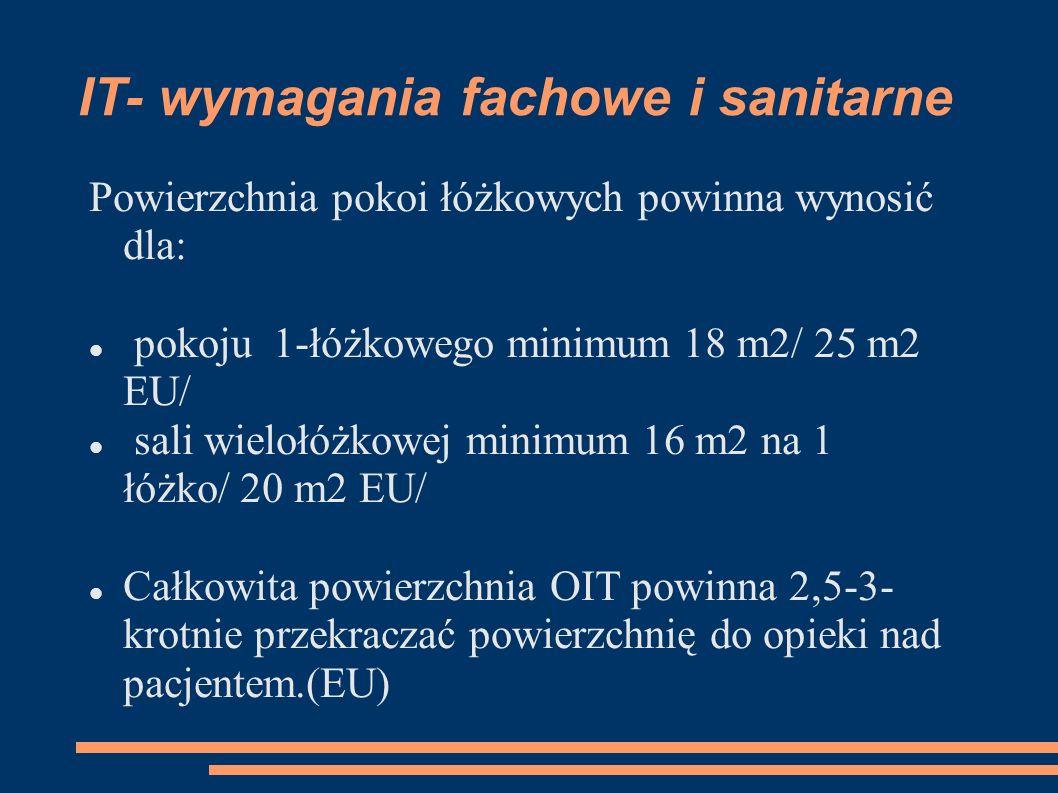 IT- wymagania fachowe i sanitarne Powierzchnia pokoi łóżkowych powinna wynosić dla: pokoju 1-łóżkowego minimum 18 m2/ 25 m2 EU/ sali wielołóżkowej min