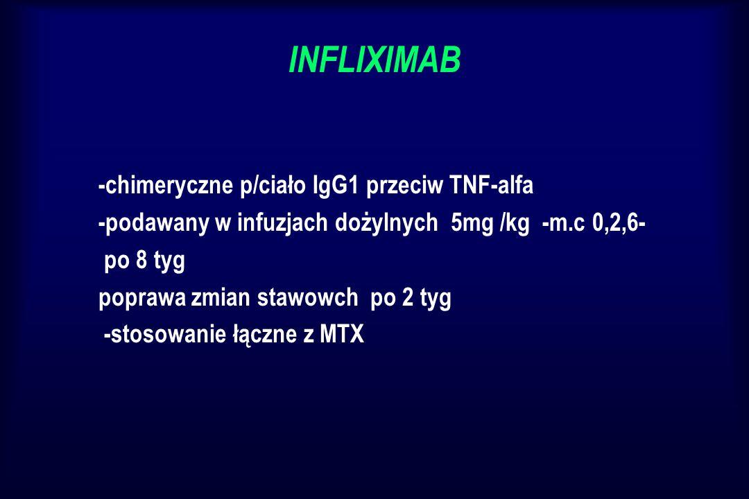 INFLIXIMAB -chimeryczne p/ciało IgG1 przeciw TNF-alfa -podawany w infuzjach dożylnych 5mg /kg -m.c 0,2,6- po 8 tyg poprawa zmian stawowch po 2 tyg -st