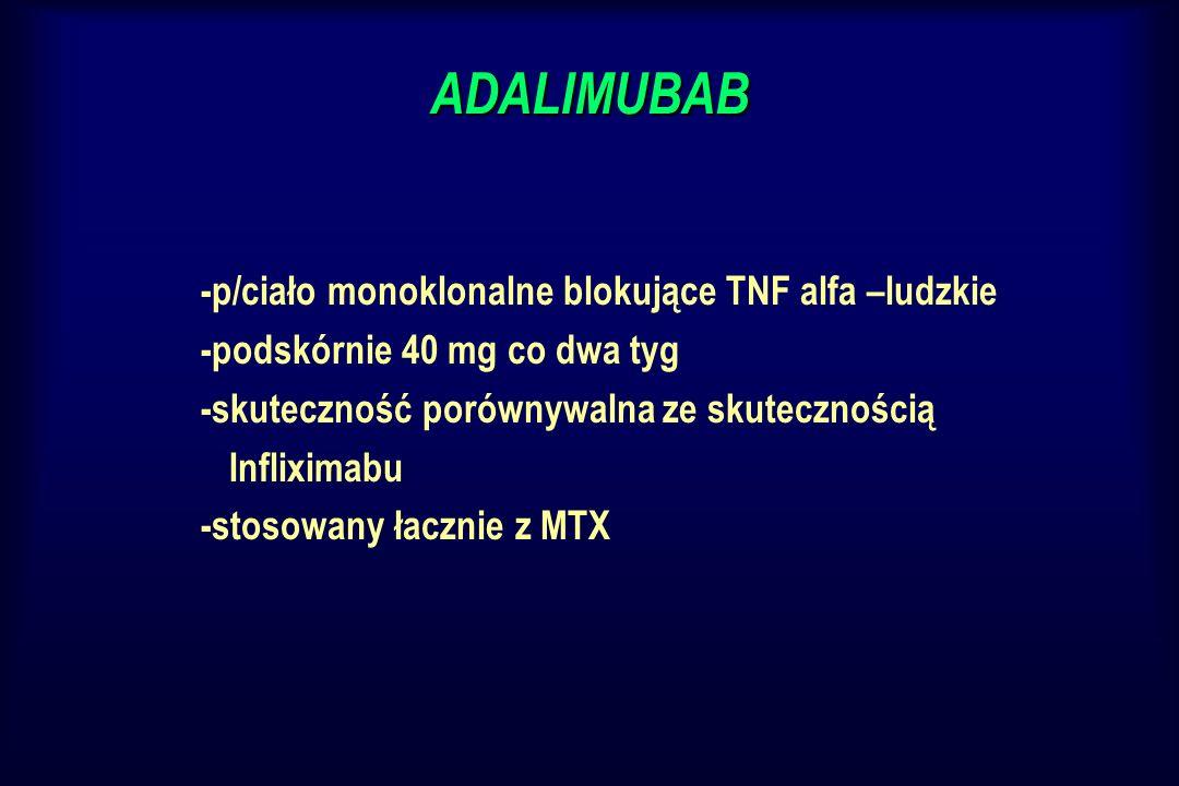 ADALIMUBAB -p/ciało monoklonalne blokujące TNF alfa –ludzkie -podskórnie 40 mg co dwa tyg -skuteczność porównywalna ze skutecznością Infliximabu -stos