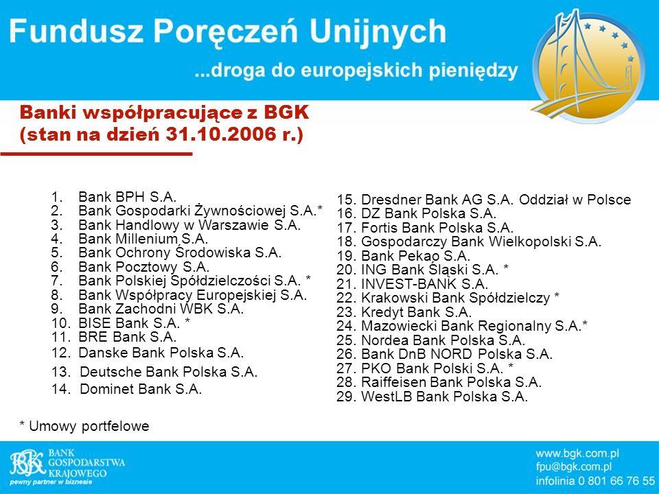 Banki współpracujące z BGK (stan na dzień 31.10.2006 r.) 1.Bank BPH S.A. 2.Bank Gospodarki Żywnościowej S.A.* 3.Bank Handlowy w Warszawie S.A. 4.Bank