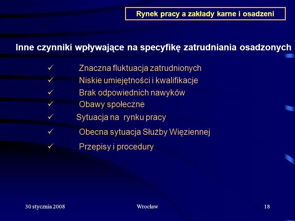 30 stycznia 2008Wrocław18 Inne czynniki wpływające na specyfikę zatrudniania osadzonych Znaczna fluktuacja zatrudnionych Niskie umiejętności i kwalifi