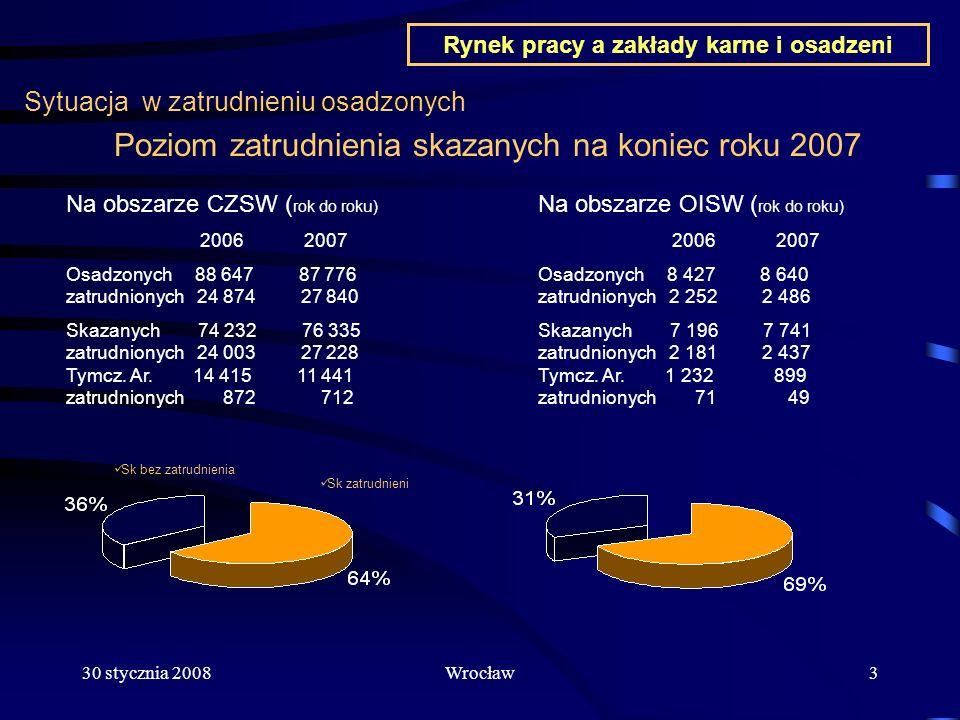 30 stycznia 2008Wrocław3 Sytuacja w zatrudnieniu osadzonych Poziom zatrudnienia skazanych na koniec roku 2007 Rynek pracy a zakłady karne i osadzeni N