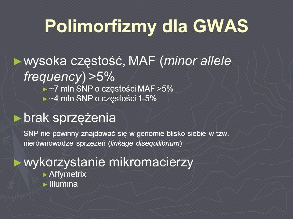 Polimorfizmy dla GWAS wysoka częstość, MAF (minor allele frequency) >5% ~7 mln SNP o częstości MAF >5% ~4 mln SNP o częstości 1-5% brak sprzężenia SNP