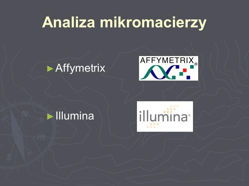 Analiza mikromacierzy Affymetrix Illumina
