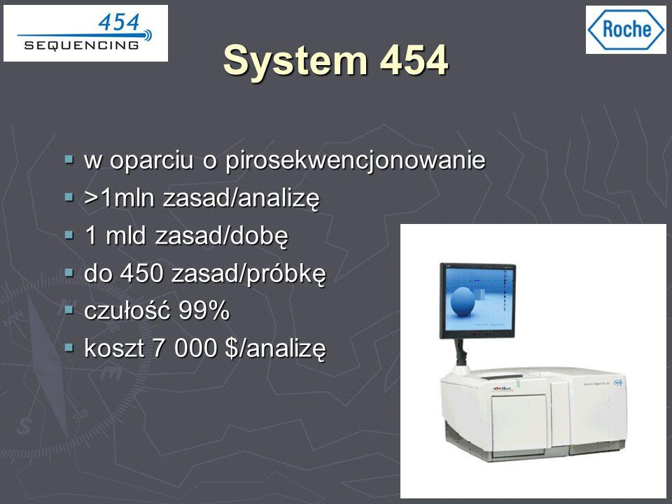 System 454 w oparciu o pirosekwencjonowanie w oparciu o pirosekwencjonowanie >1mln zasad/analizę >1mln zasad/analizę 1 mld zasad/dobę 1 mld zasad/dobę
