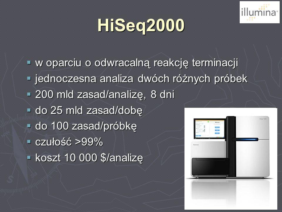 HiSeq2000 w oparciu o odwracalną reakcję terminacji w oparciu o odwracalną reakcję terminacji jednoczesna analiza dwóch różnych próbek jednoczesna ana