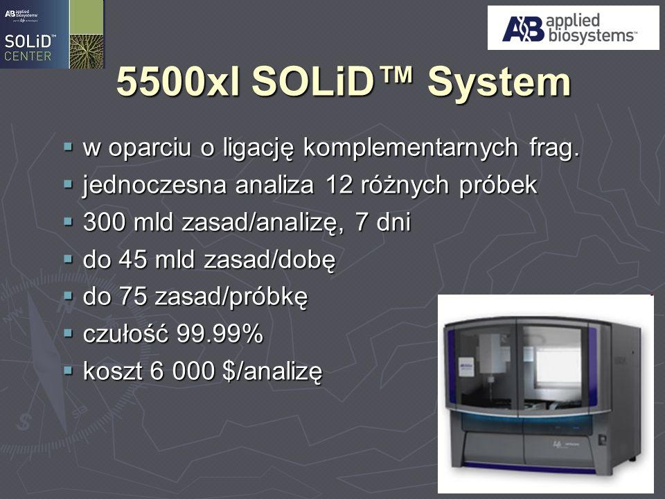 5500xl SOLiD System w oparciu o ligację komplementarnych frag. w oparciu o ligację komplementarnych frag. jednoczesna analiza 12 różnych próbek jednoc