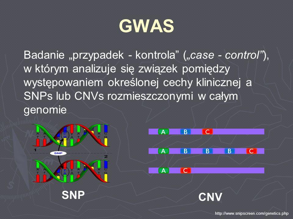 GWAS Badanie przypadek - kontrola (case - control), w którym analizuje się związek pomiędzy występowaniem określonej cechy klinicznej a SNPs lub CNVs
