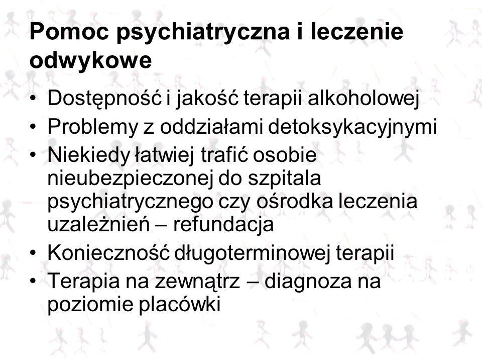 Pomoc psychiatryczna i leczenie odwykowe Dostępność i jakość terapii alkoholowej Problemy z oddziałami detoksykacyjnymi Niekiedy łatwiej trafić osobie