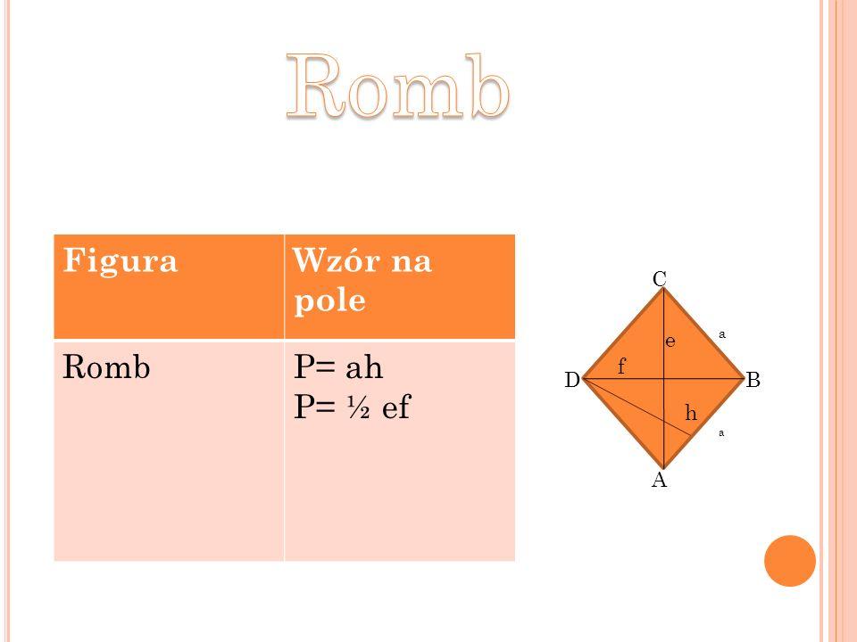 FiguraWzór na pole RombP= ah P= ½ ef A B C D e f h a a