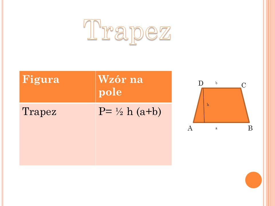 FiguraWzór na pole TrapezP= ½ h (a+b) AB C D a h b
