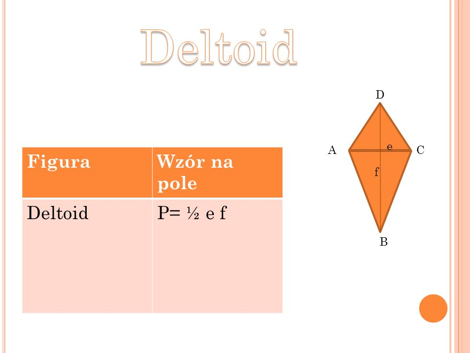 FiguraWzór na pole DeltoidP= ½ e f CA B D e f