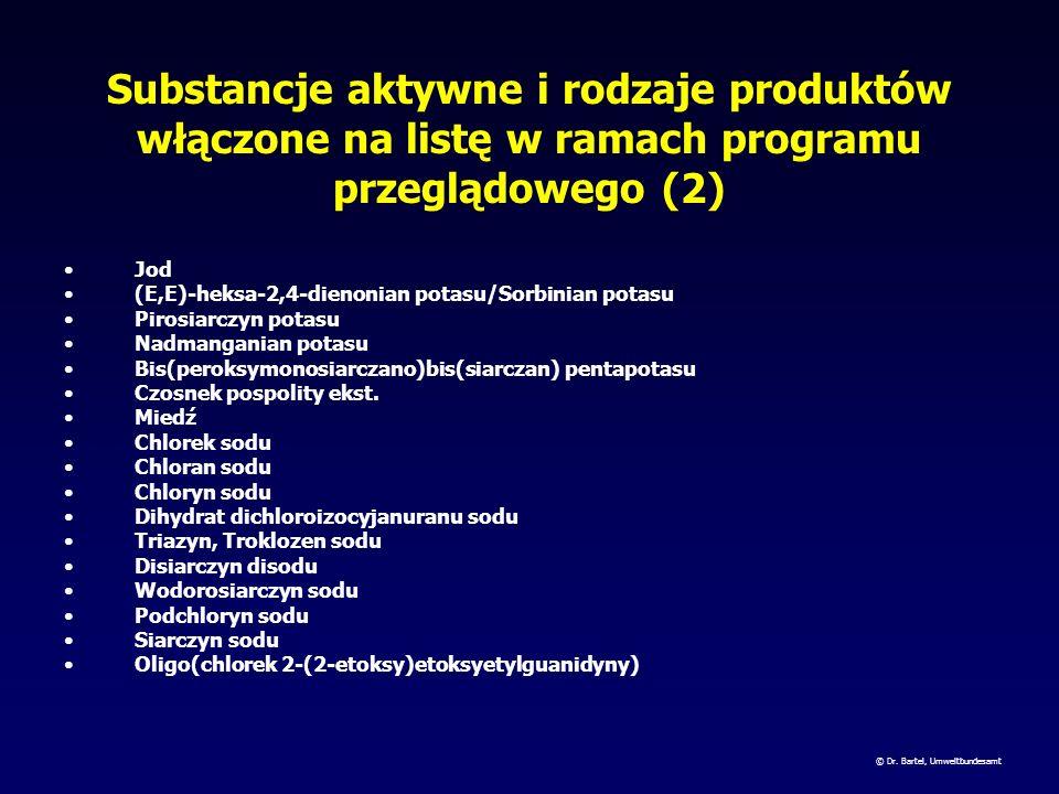 Substancje aktywne i rodzaje produktów włączone na listę w ramach programu przeglądowego (1) Produkt reakcji adypinianu dimetylu, glutanianu dimetylu,