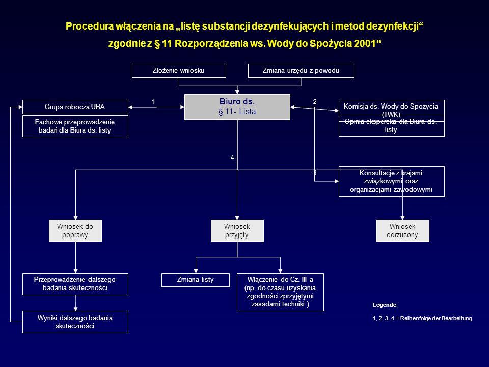 Stanowisko do prób dezynfekcji Sprawdzenie skuteczności dezynfekcji wody do spożycia (zadanie władz zgodnie z § 11 TrinkwV 2001 i wytycznych ws. biocy
