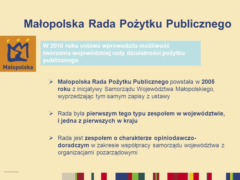 Małopolska Rada Pożytku Publicznego Małopolska Rada Pożytku Publicznego powstała w 2005 roku z inicjatywy Samorządu Województwa Małopolskiego, wyprzed