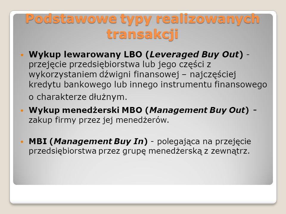 Podstawowe typy realizowanych transakcji Wykup lewarowany LBO (Leveraged Buy Out) - przejęcie przedsiębiorstwa lub jego części z wykorzystaniem dźwign