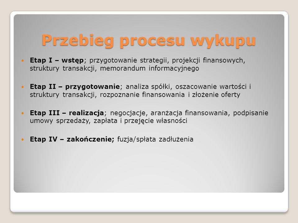 Przebieg procesu wykupu Etap I – wstęp; przygotowanie strategii, projekcji finansowych, struktury transakcji, memorandum informacyjnego Etap II – przy