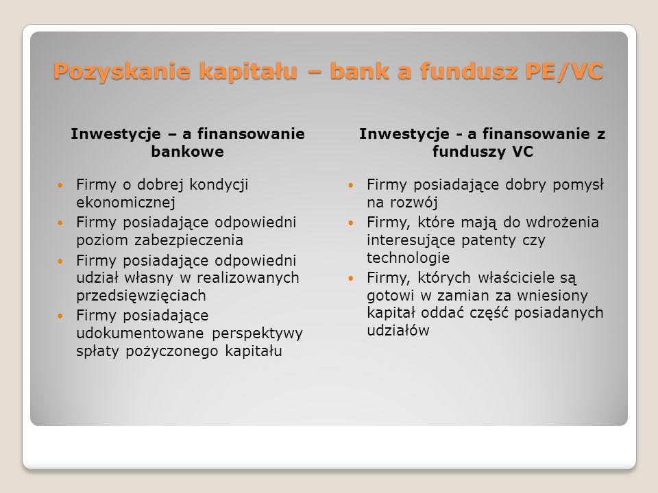 Pozyskanie kapitału – bank a fundusz PE/VC Inwestycje – a finansowanie bankowe Inwestycje - a finansowanie z funduszy VC Firmy o dobrej kondycji ekono