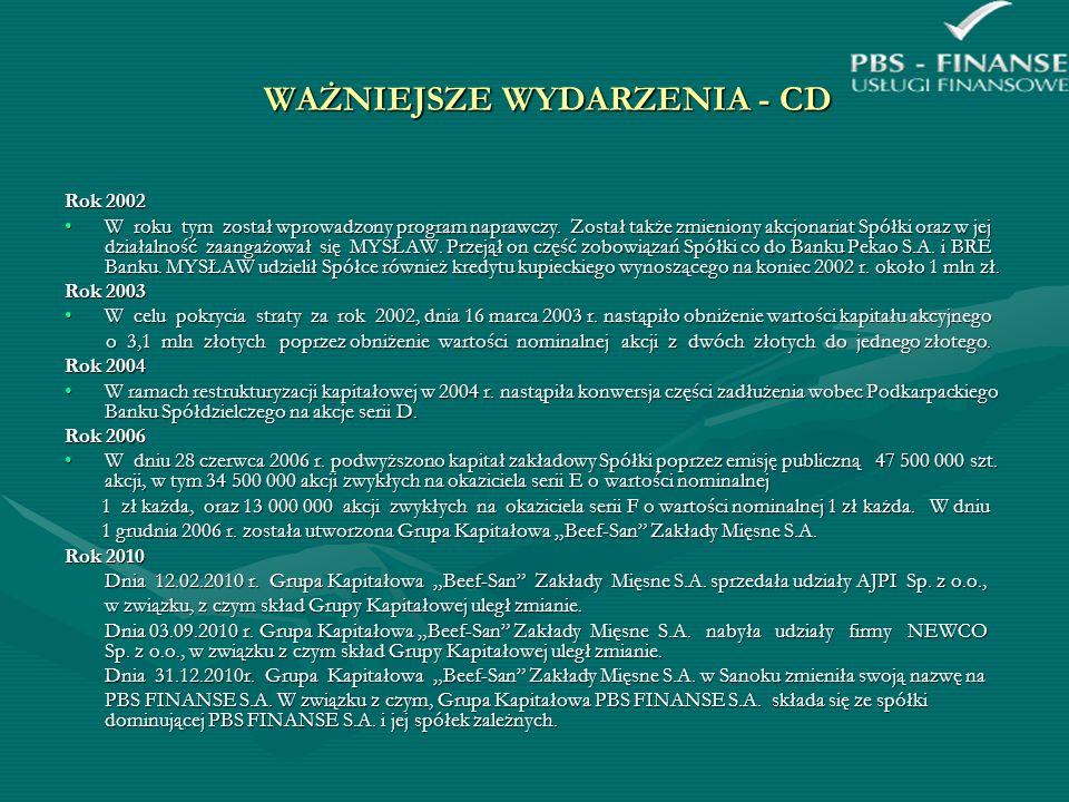 WAŻNIEJSZE WYDARZENIA - CD WAŻNIEJSZE WYDARZENIA - CD Rok 2002 W roku tym został wprowadzony program naprawczy. Został także zmieniony akcjonariat Spó