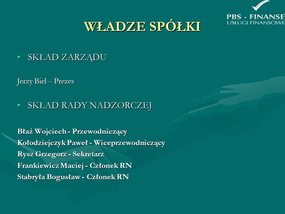 WŁADZE SPÓŁKI SKŁAD ZARZĄDUSKŁAD ZARZĄDU Jerzy Biel – Prezes SKŁAD RADY NADZORCZEJSKŁAD RADY NADZORCZEJ Błaż Wojciech - Przewodniczący Kołodziejczyk P