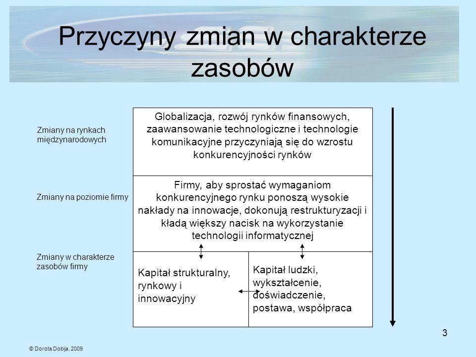 © Dorota Dobija, 2009 3 Przyczyny zmian w charakterze zasobów Globalizacja, rozwój rynków finansowych, zaawansowanie technologiczne i technologie komu