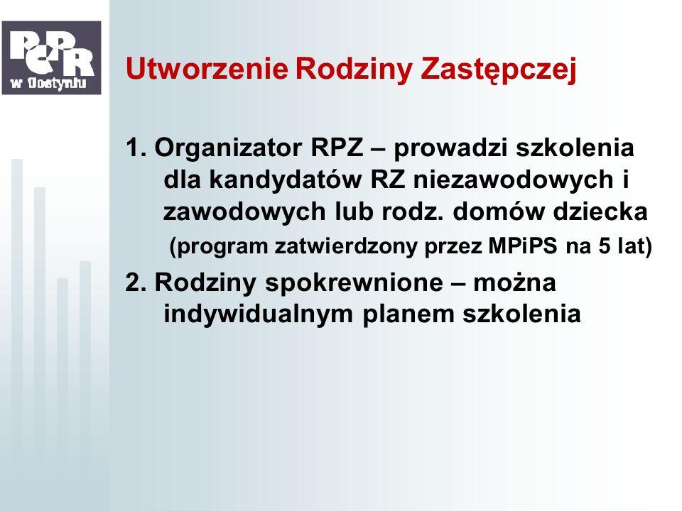 Utworzenie Rodziny Zastępczej 1. Organizator RPZ – prowadzi szkolenia dla kandydatów RZ niezawodowych i zawodowych lub rodz. domów dziecka (program za