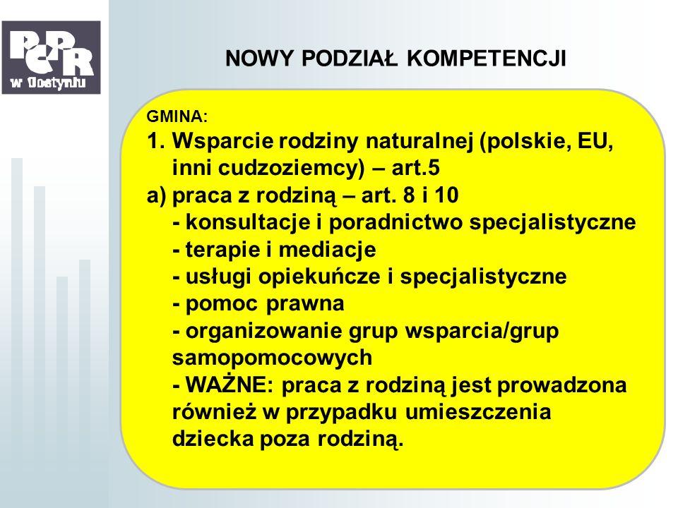 NOWY PODZIAŁ KOMPETENCJI GMINA: 1.Wsparcie rodziny naturalnej (polskie, EU, inni cudzoziemcy) – art.5 a)praca z rodziną – art. 8 i 10 - konsultacje i