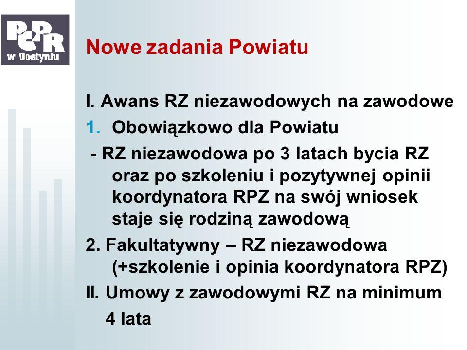 Nowe zadania Powiatu I. Awans RZ niezawodowych na zawodowe 1.Obowiązkowo dla Powiatu - RZ niezawodowa po 3 latach bycia RZ oraz po szkoleniu i pozytyw