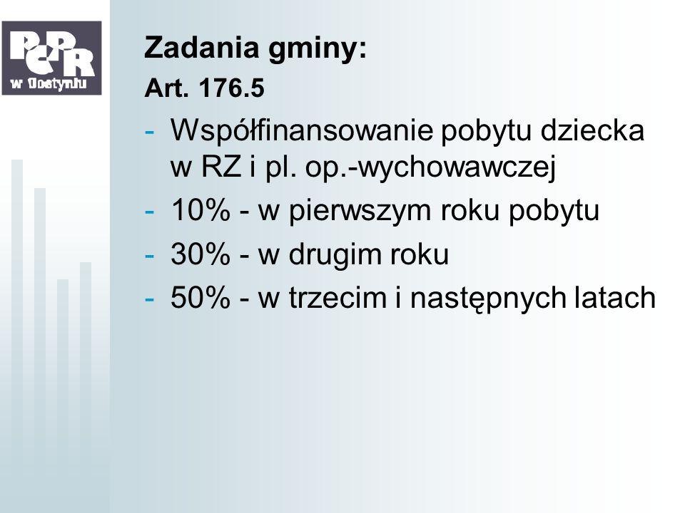 Zadania gminy: Art. 176.5 -Współfinansowanie pobytu dziecka w RZ i pl. op.-wychowawczej -10% - w pierwszym roku pobytu -30% - w drugim roku -50% - w t