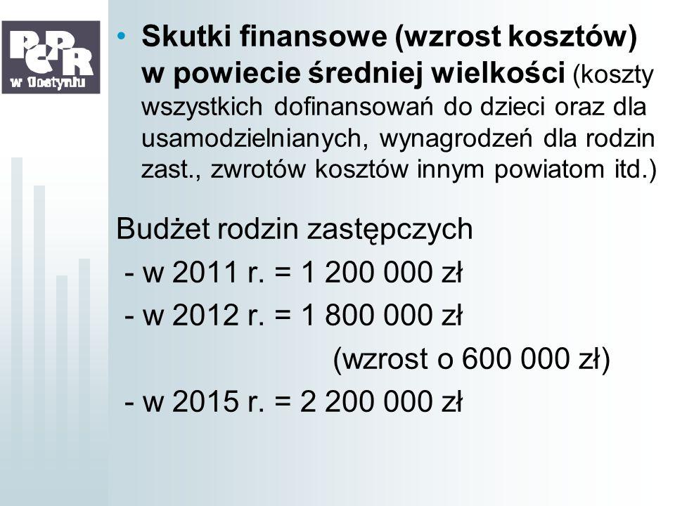 Skutki finansowe (wzrost kosztów) w powiecie średniej wielkości (koszty wszystkich dofinansowań do dzieci oraz dla usamodzielnianych, wynagrodzeń dla